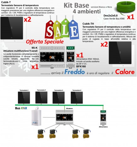 BES KNX BASIC KIT HEATING MULTIZONE 4 ENVIRONMENTS