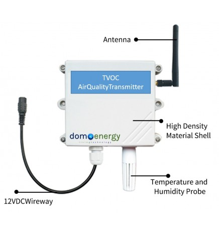 TVOC Air QualityTransmitter LoRaWAN