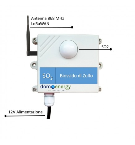 Sensore LoRaWAN CO2-Temperatura-Umidità-Luminosità